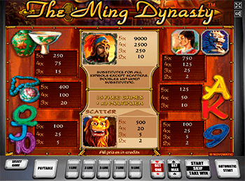 The Ming Dynasty 4